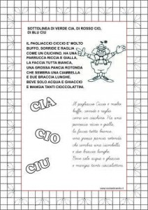 CIA CIO CIU2