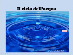 il-ciclo-dellacqua