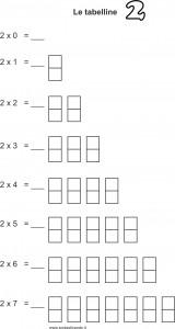 tabellina 2