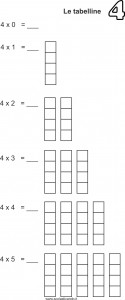 tabellina 4