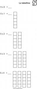 tabellina 5
