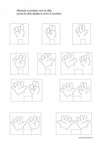 conta le dita delle mani